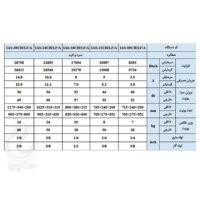 کولر گازی ایران رادیاتور 30000 سرد و گرم